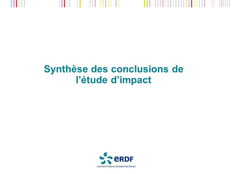 Synthèse des conclusions de l'étude d'impact