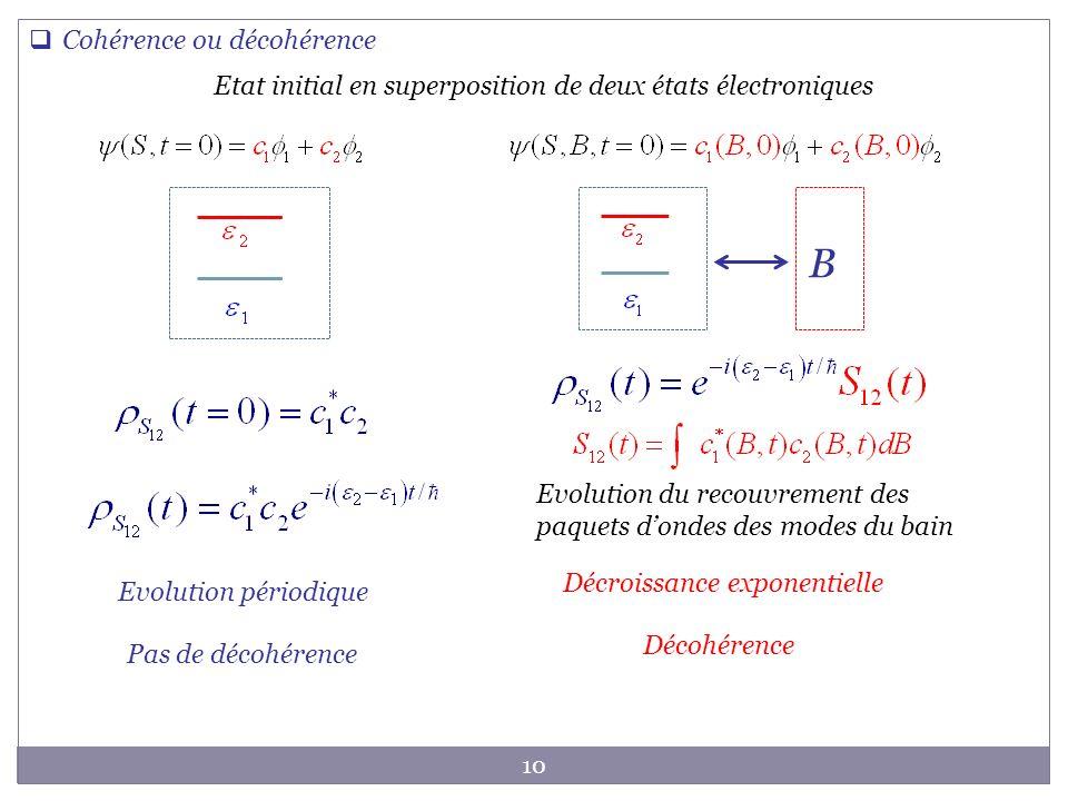 Etat initial en superposition de deux états électroniques