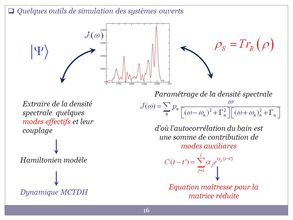 Equation maîtresse pour la matrice réduite