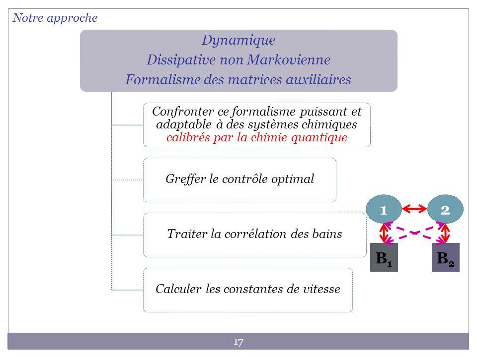 1 2 B1 B2 Notre approche Formalisme des matrices auxiliaires