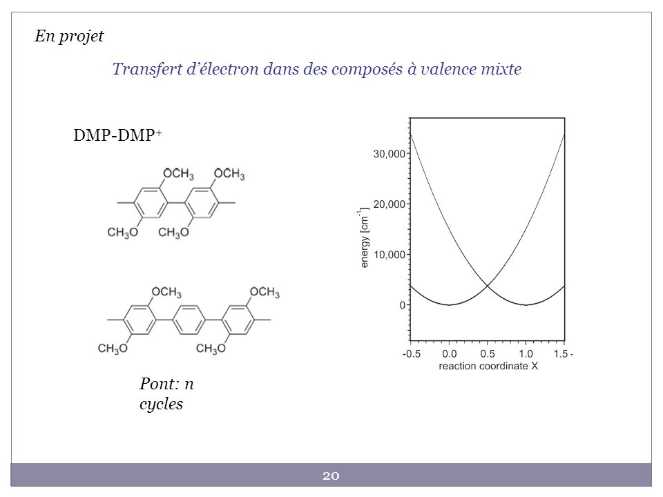 En projet Transfert d'électron dans des composés à valence mixte DMP-DMP+ Pont: n cycles
