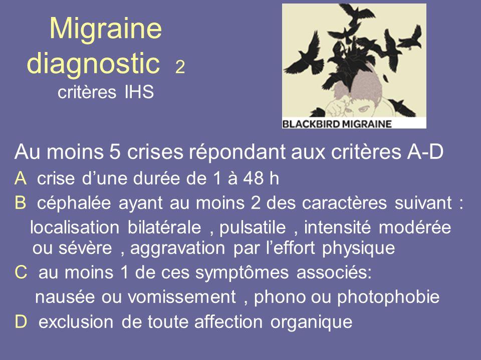 Migraine diagnostic 2 critères IHS
