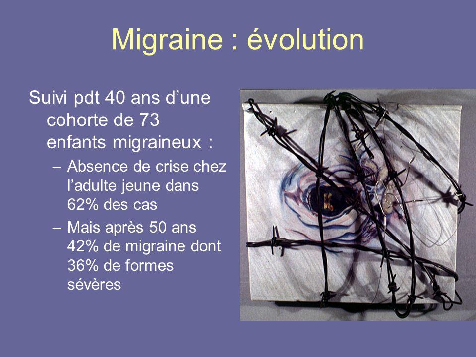 Migraine : évolution Suivi pdt 40 ans d'une cohorte de 73 enfants migraineux : Absence de crise chez l'adulte jeune dans 62% des cas.