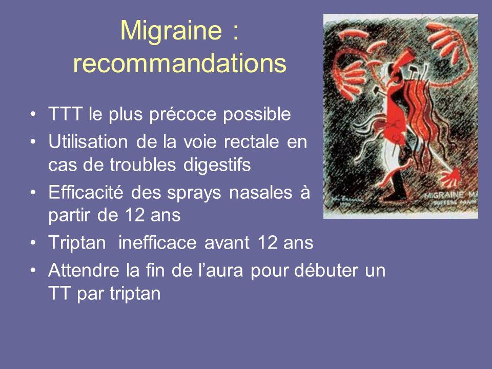 Migraine : recommandations