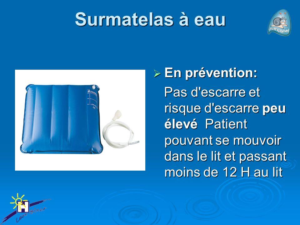 Surmatelas à eau En prévention: