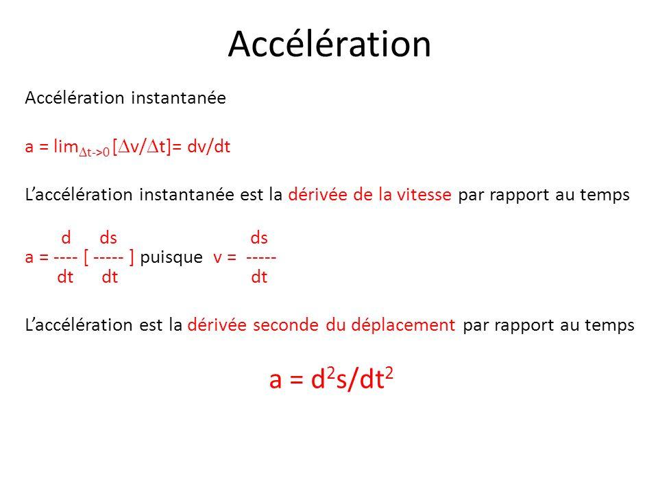 Accélération a = d2s/dt2 Accélération instantanée