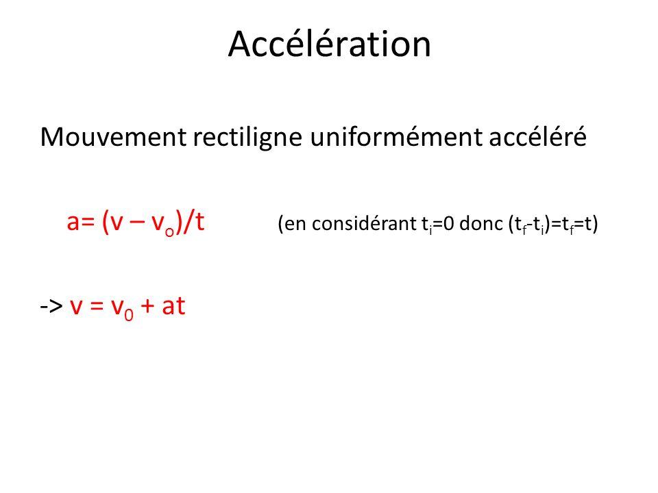 Accélération Mouvement rectiligne uniformément accéléré a= (v – vo)/t (en considérant ti=0 donc (tf-ti)=tf=t) -> v = v0 + at