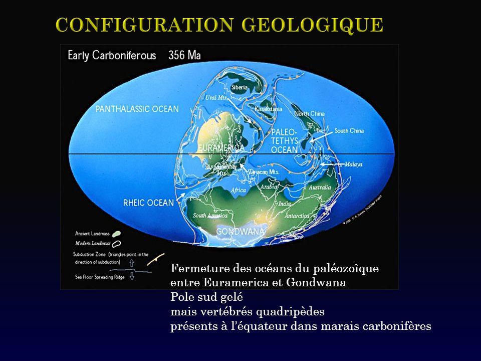 CONFIGURATION GEOLOGIQUE