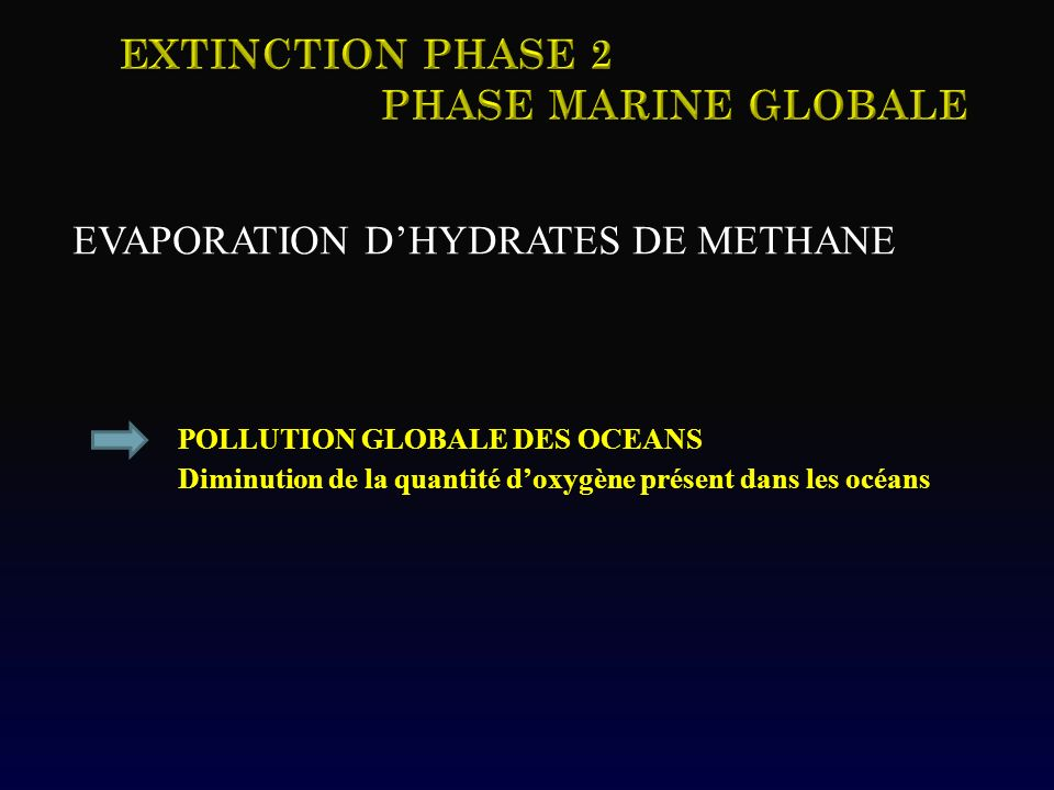 POLLUTION GLOBALE DES OCEANS