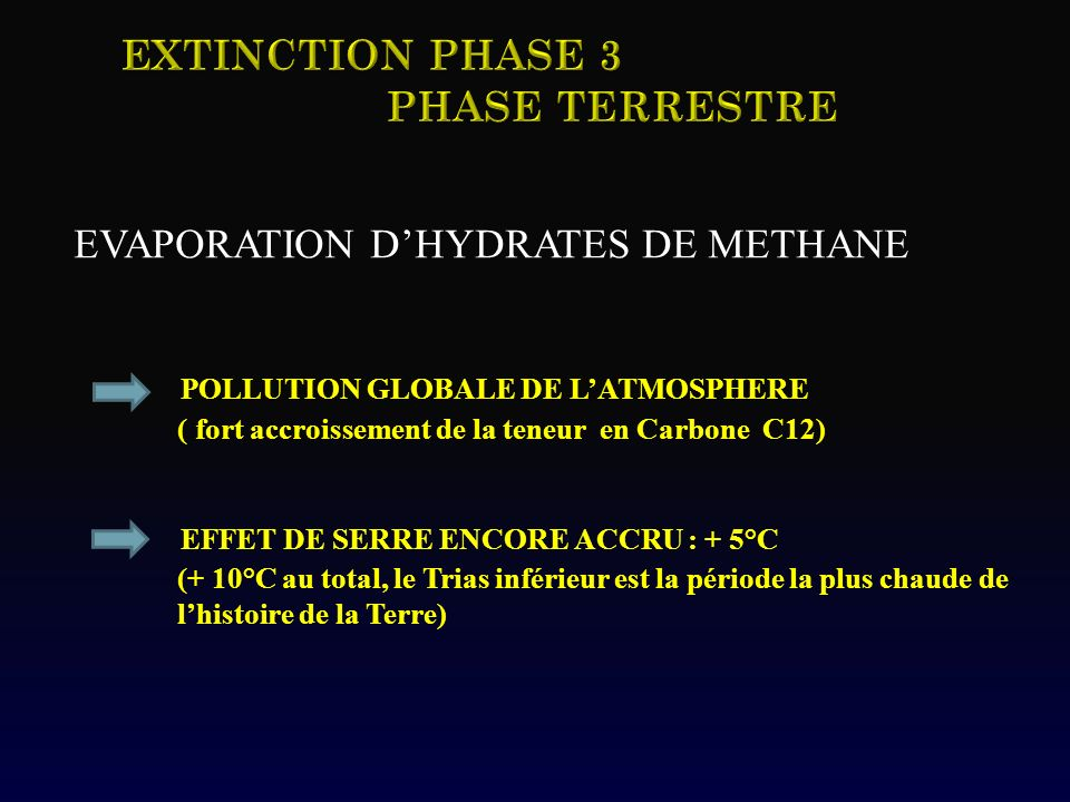 POLLUTION GLOBALE DE L'ATMOSPHERE