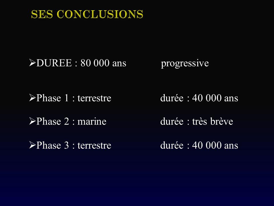 SES CONCLUSIONS DUREE : 80 000 ans progressive