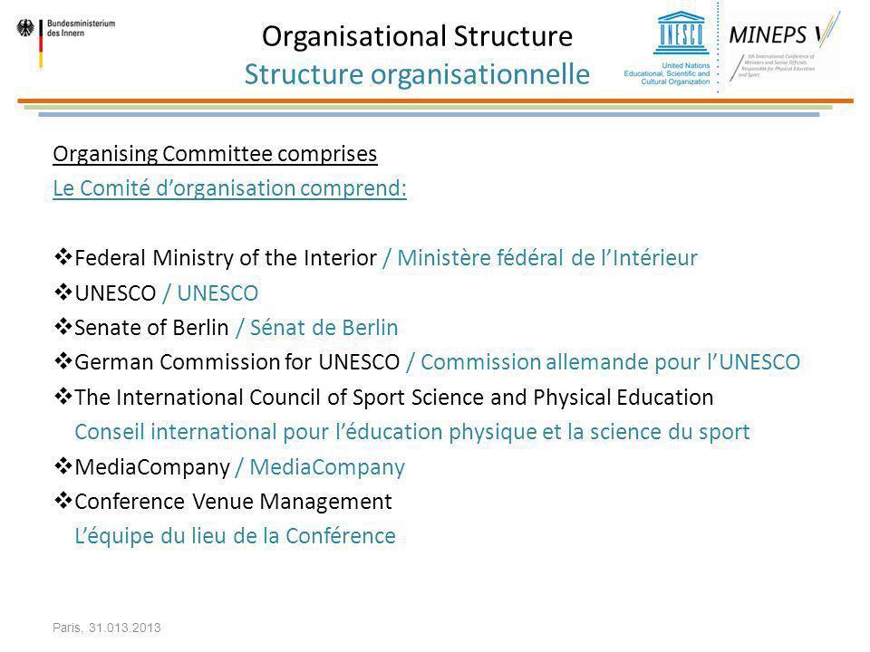 Organisational Structure Structure organisationnelle