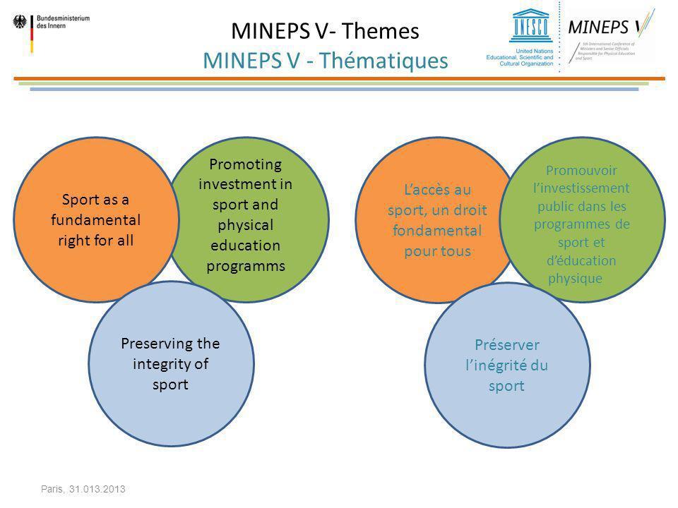 MINEPS V- Themes MINEPS V - Thématiques