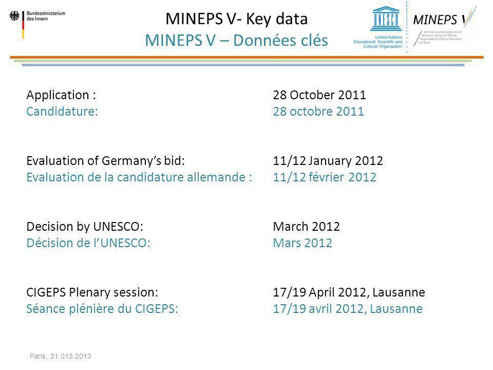 MINEPS V- Key data MINEPS V – Données clés
