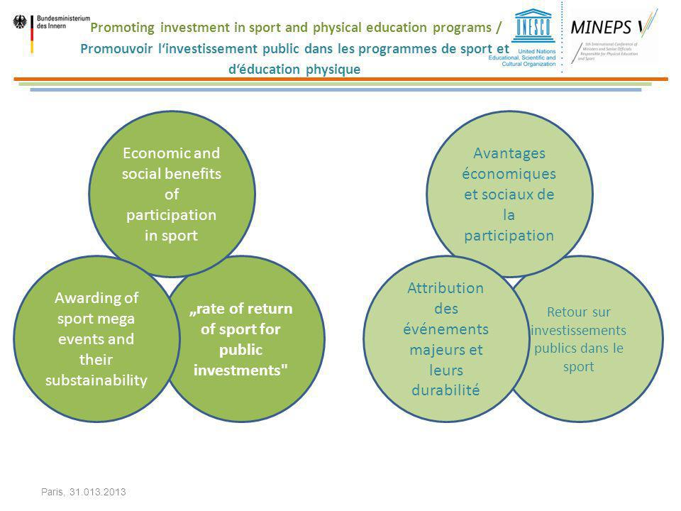 """rate of return of sport for public investments"