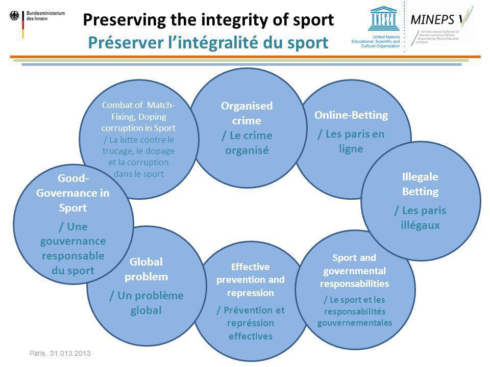 Preserving the integrity of sport Préserver l'intégralité du sport