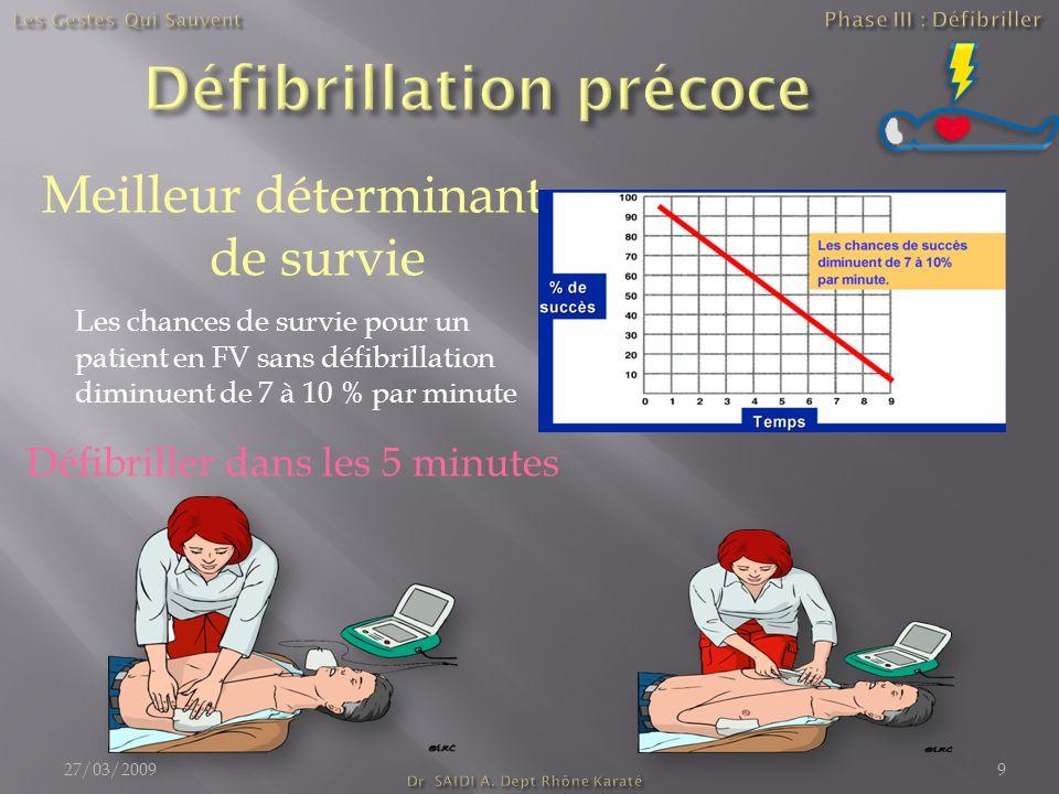 Défibrillation précoce
