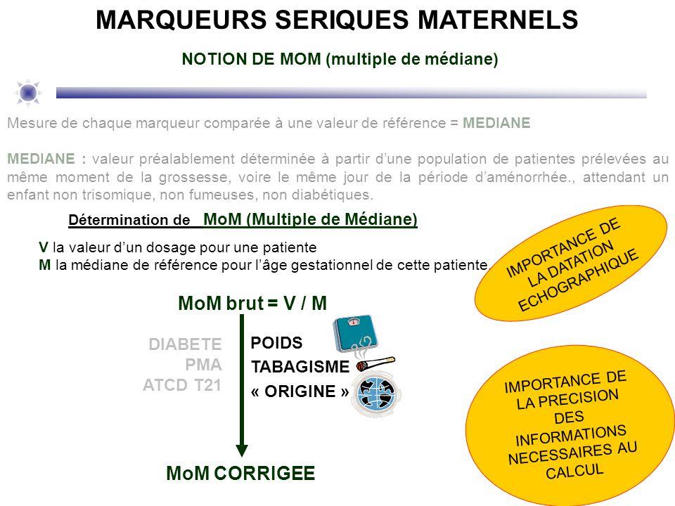 MARQUEURS SERIQUES MATERNELS NOTION DE MOM (multiple de médiane)