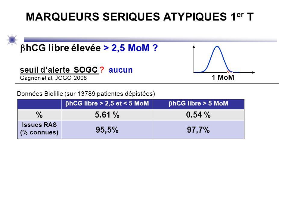 MARQUEURS SERIQUES ATYPIQUES 1er T hCG libre > 2,5 et < 5 MoM