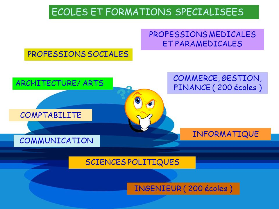 ECOLES ET FORMATIONS SPECIALISEES
