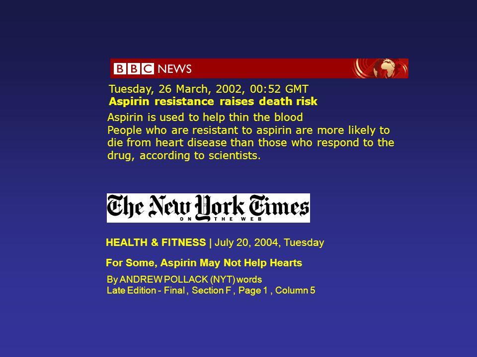 Aspirin resistance raises death risk