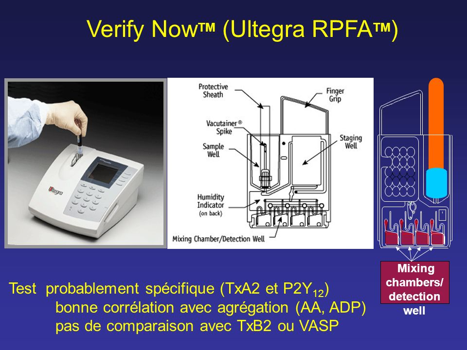 Verify NowTM (Ultegra RPFATM)