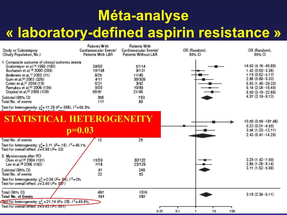 « laboratory-defined aspirin resistance »