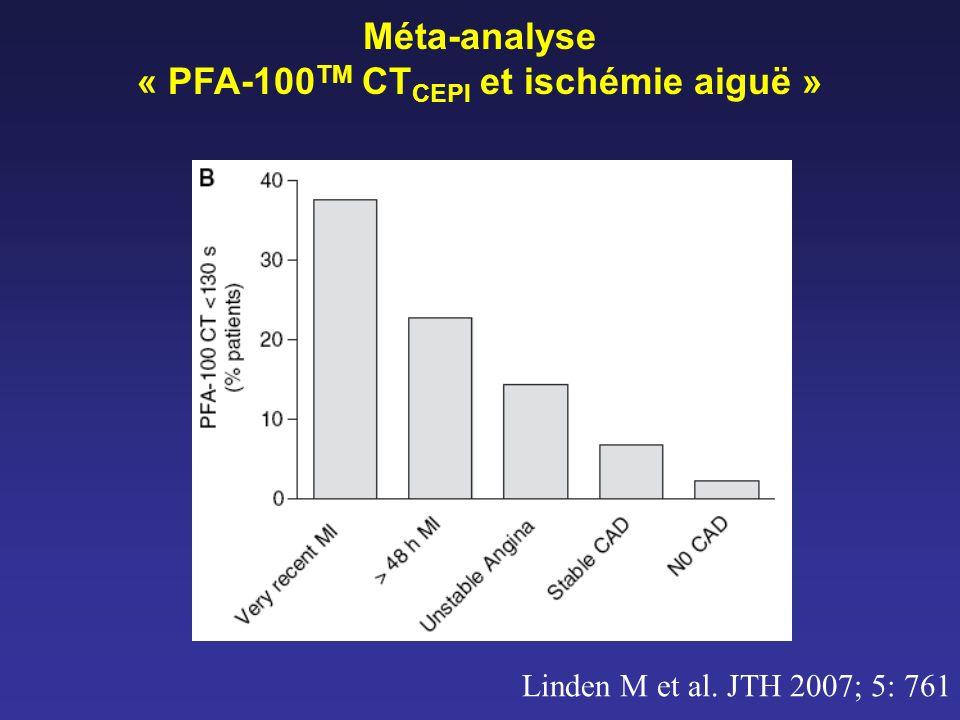 « PFA-100TM CTCEPI et ischémie aiguë »