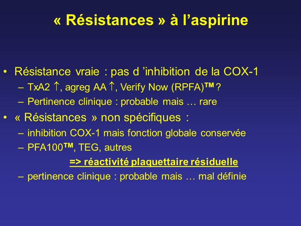 « Résistances » à l'aspirine