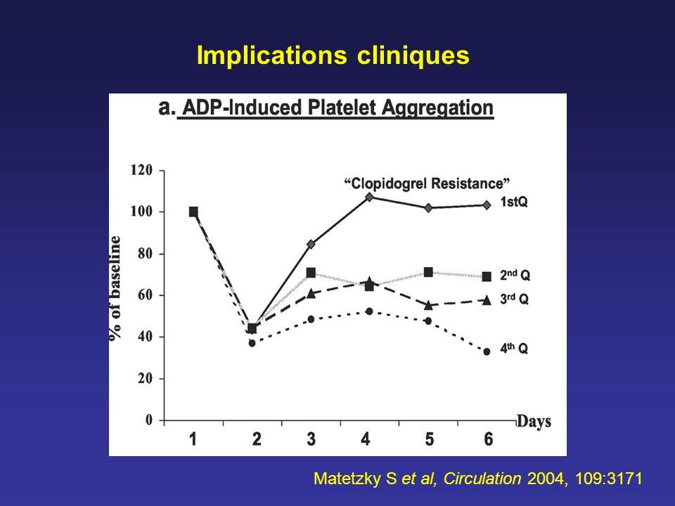 Implications cliniques