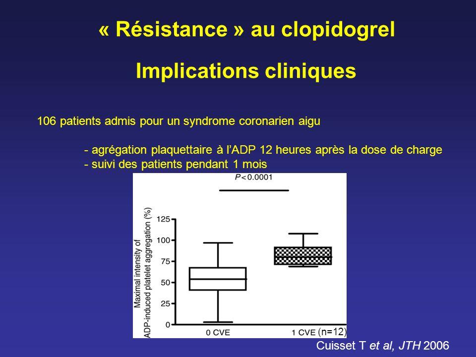 « Résistance » au clopidogrel Implications cliniques