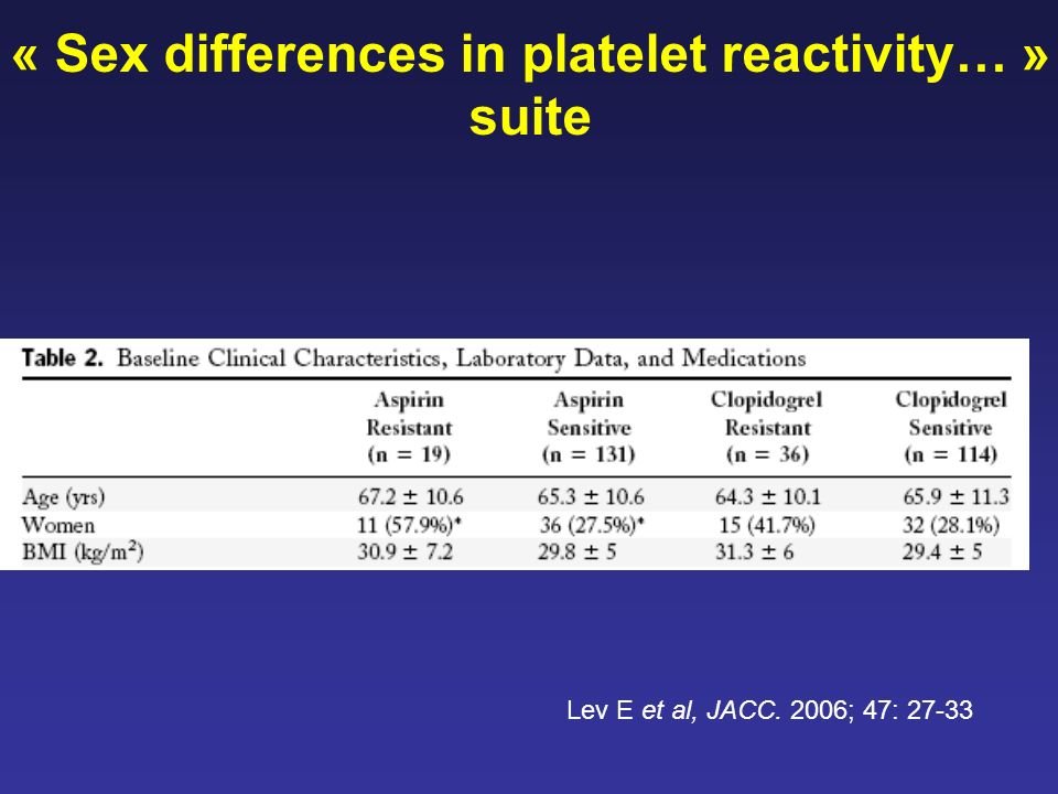 « Sex differences in platelet reactivity… »