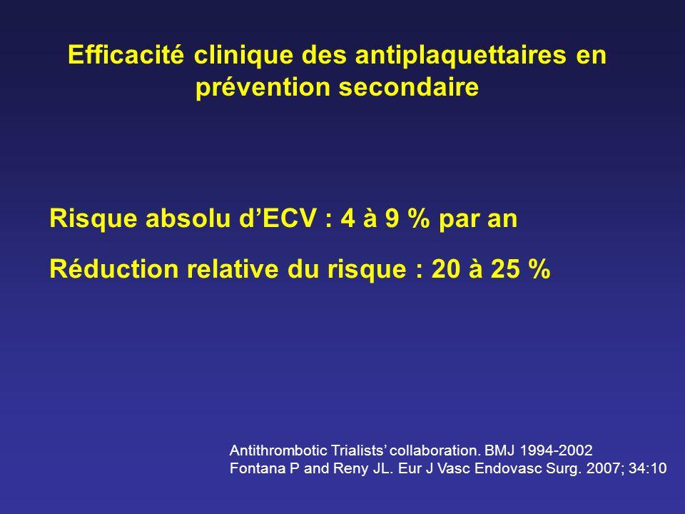 Efficacité clinique des antiplaquettaires en prévention secondaire