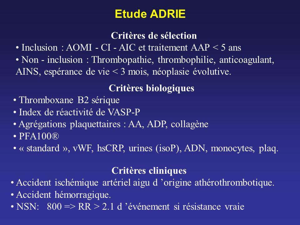 Etude ADRIE Critères de sélection
