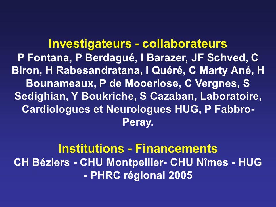 Investigateurs - collaborateurs Institutions - Financements