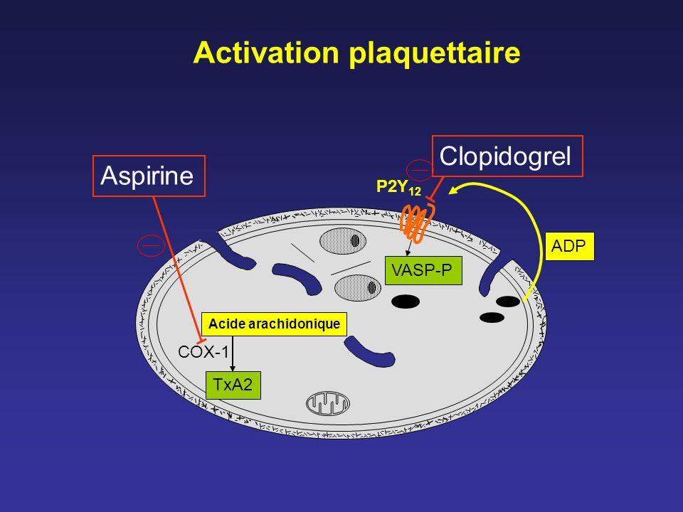 Activation plaquettaire