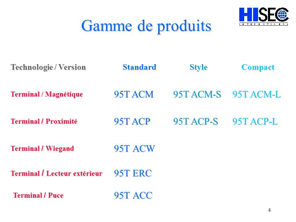 Gamme de produits 95T ACM 95T ACM-S 95T ACM-L 95T ACP 95T ACP-S
