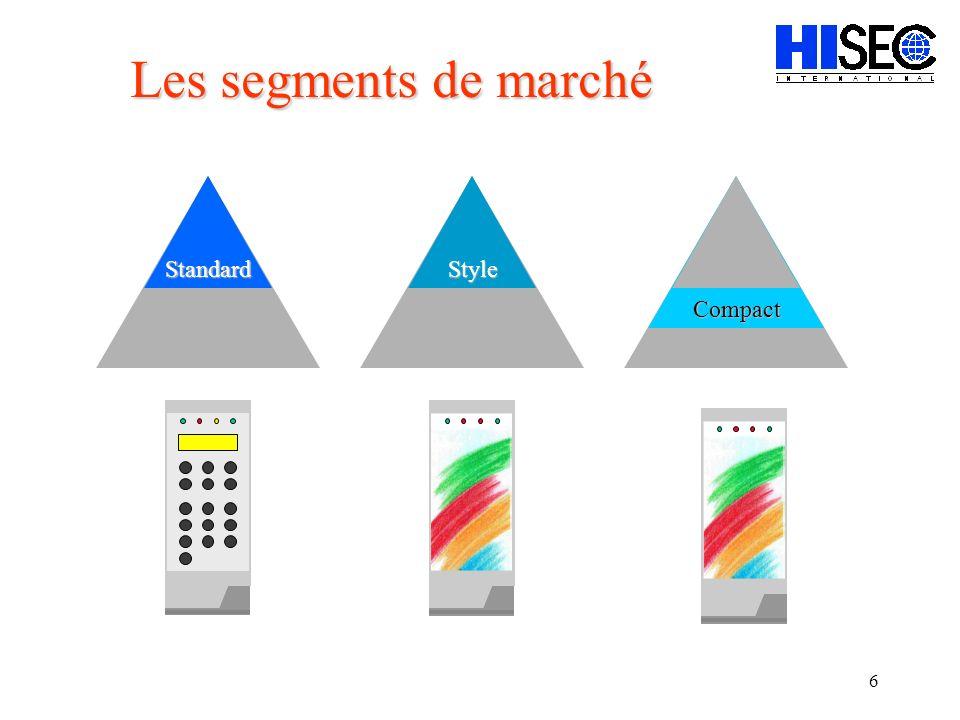Les segments de marché Standard Style Compact