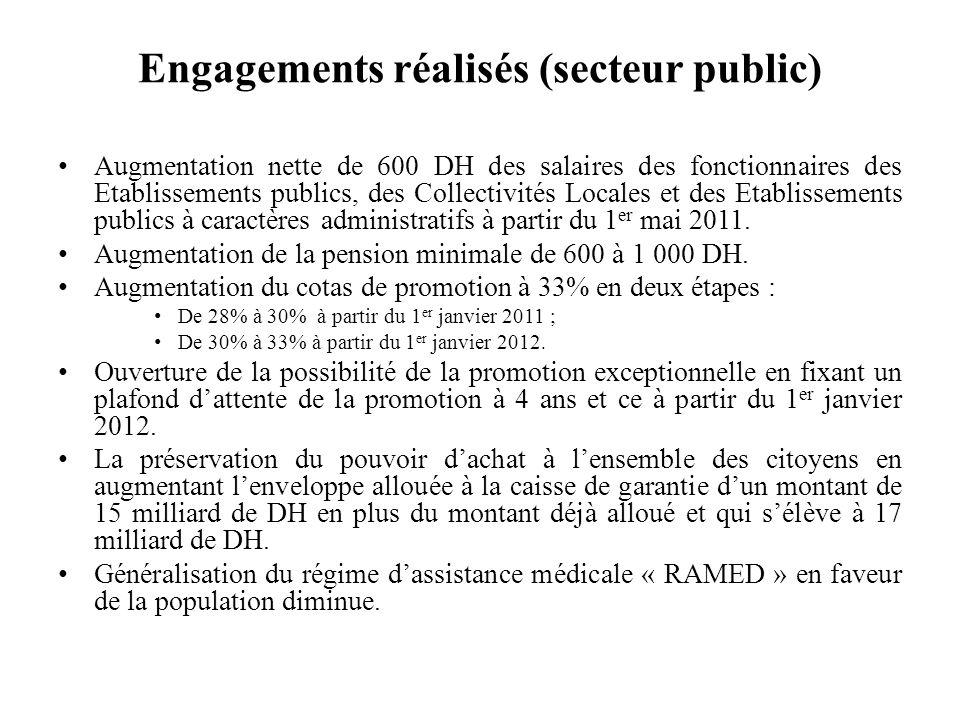 Engagements réalisés (secteur public)