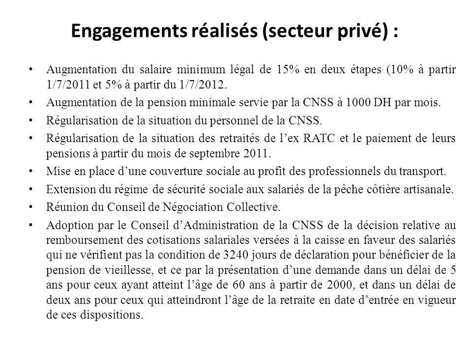 Engagements réalisés (secteur privé) :