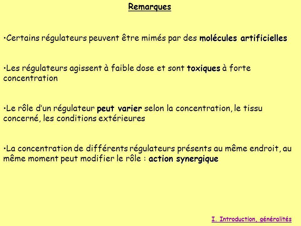 I. Introduction, généralités