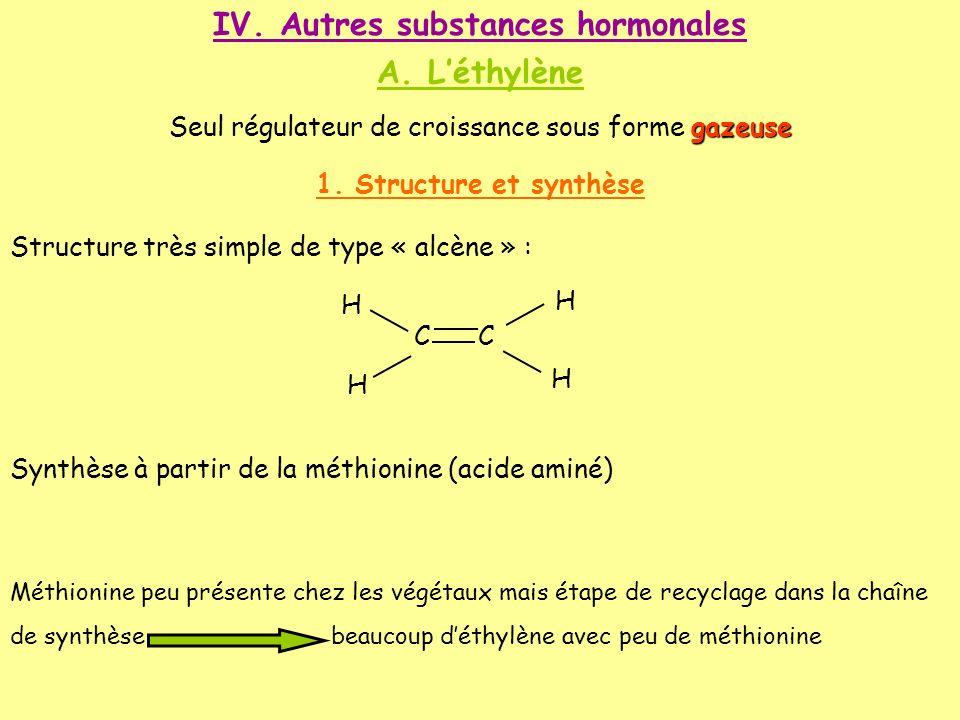 IV. Autres substances hormonales