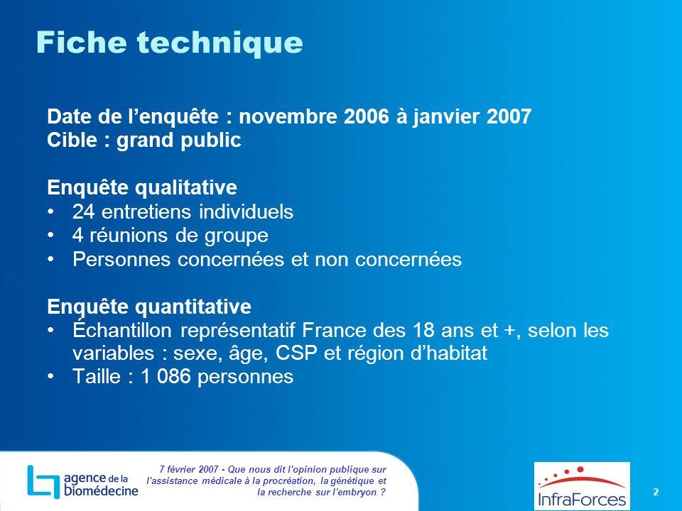 Fiche technique Date de l'enquête : novembre 2006 à janvier 2007