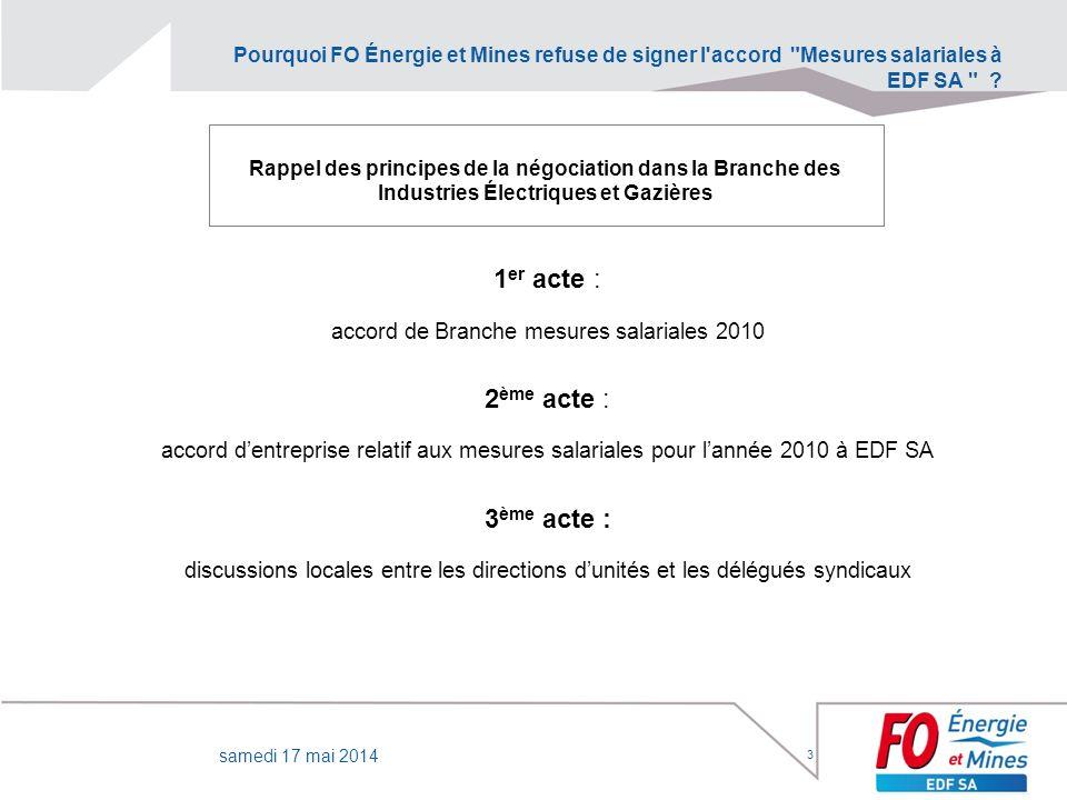 accord de Branche mesures salariales 2010