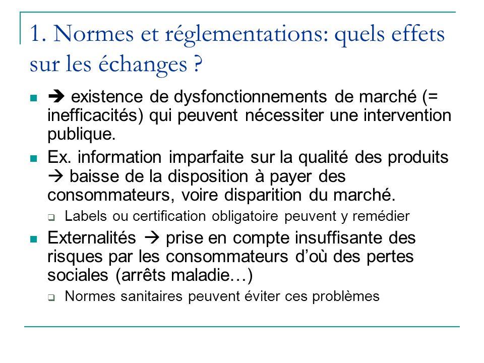 1. Normes et réglementations: quels effets sur les échanges
