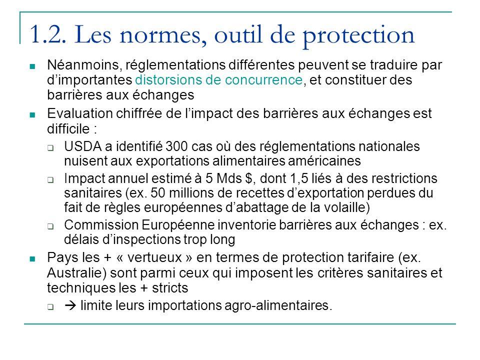 1.2. Les normes, outil de protection