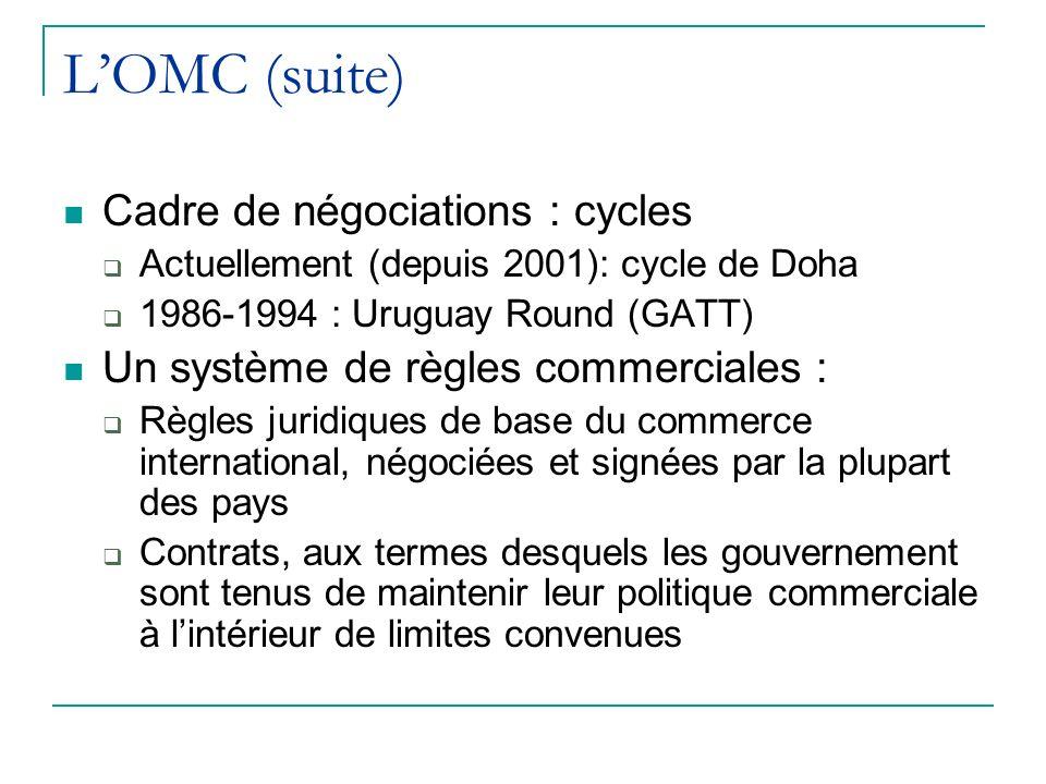 L'OMC (suite) Cadre de négociations : cycles