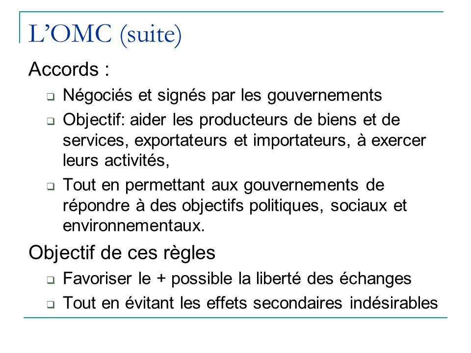 L'OMC (suite) Accords : Objectif de ces règles