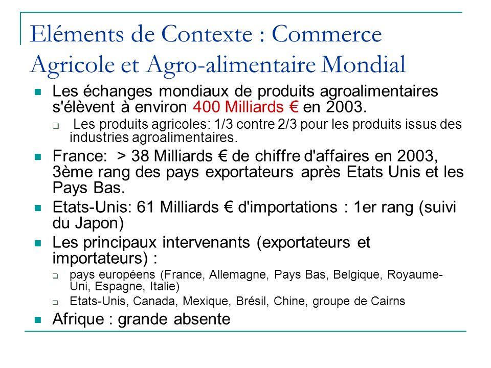 Eléments de Contexte : Commerce Agricole et Agro-alimentaire Mondial