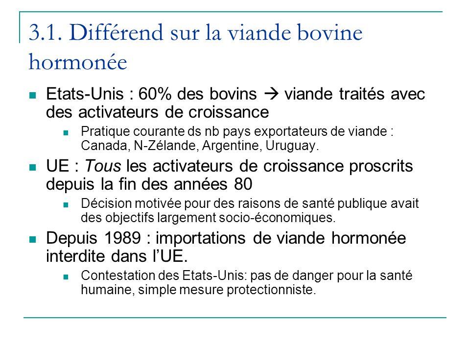 3.1. Différend sur la viande bovine hormonée